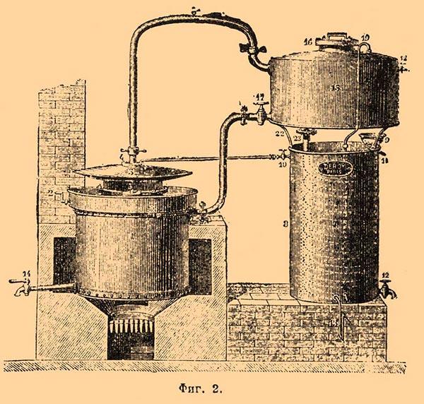 аппарат для дистилляции спирта, 19 век